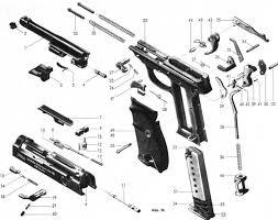 Náhradní díly na zbraně